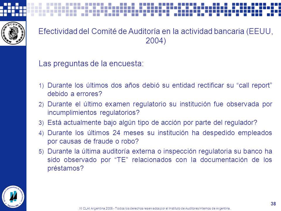 XI CLAI Argentina 2006 - Todos los derechos reservados por el Instituto de Auditores Internos de Argentina. 38 Efectividad del Comité de Auditoría en
