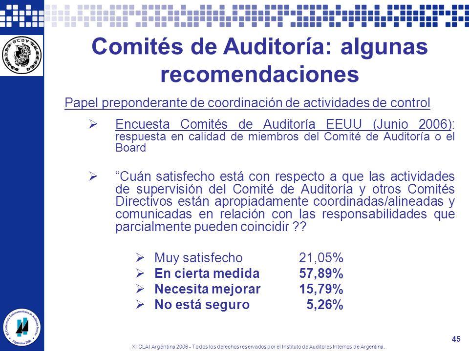 XI CLAI Argentina 2006 - Todos los derechos reservados por el Instituto de Auditores Internos de Argentina. 45 Comités de Auditoría: algunas recomenda