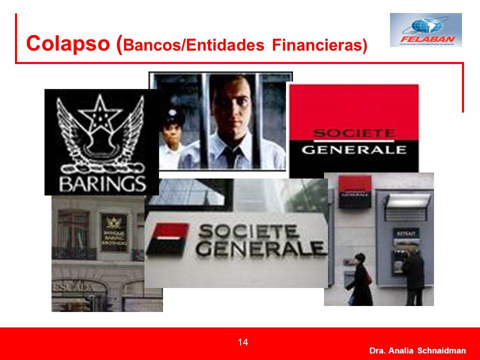 Dra. Analía Schnaidman 14 Colapso ( Bancos/Entidades Financieras)