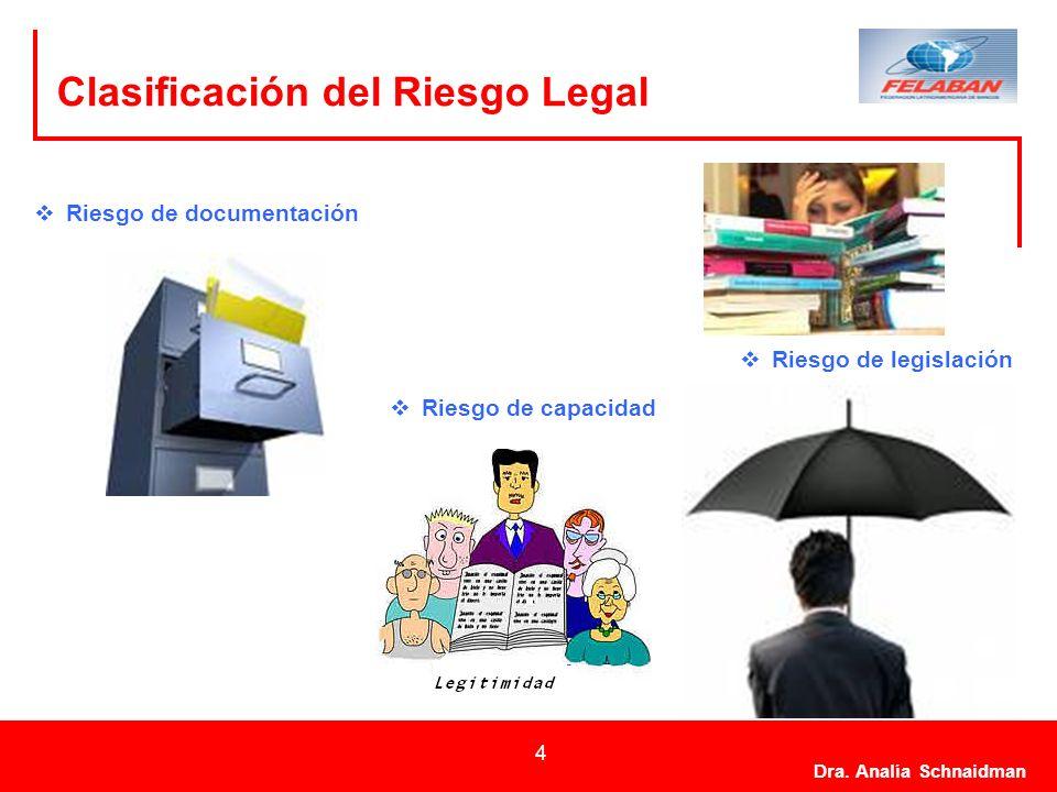 Dra. Analía Schnaidman 4 Clasificación del Riesgo Legal Riesgo de documentación Riesgo de legislación Riesgo de capacidad