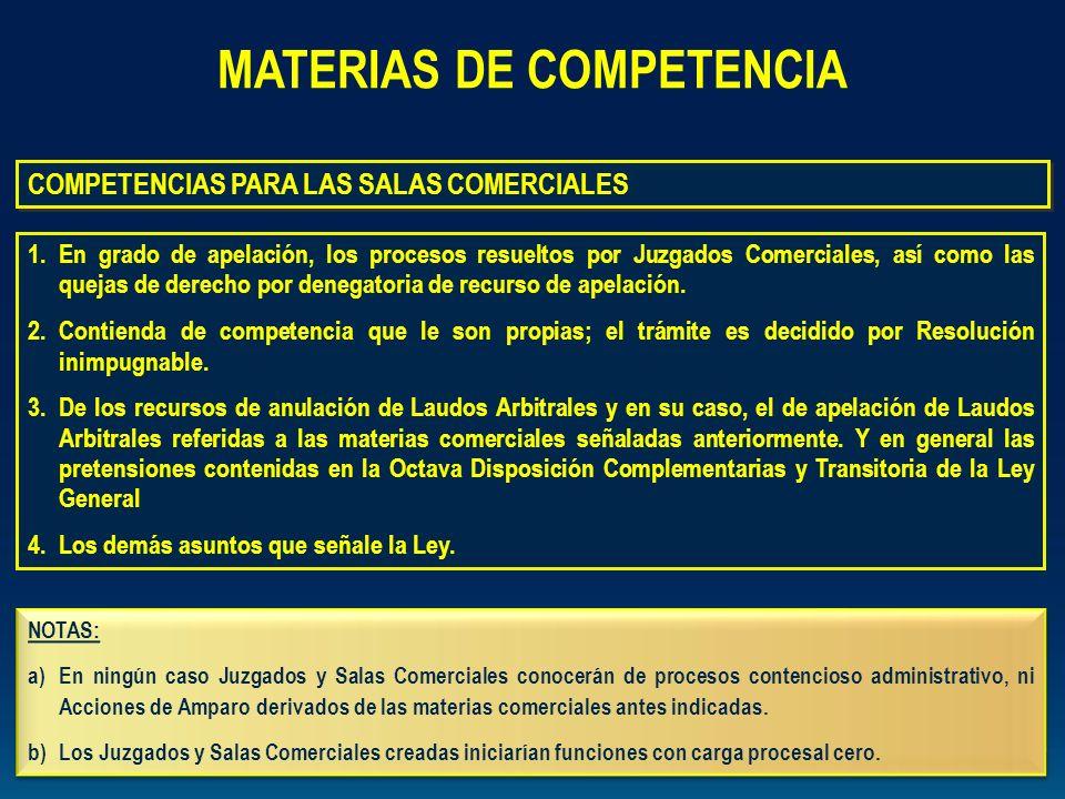 MATERIAS DE COMPETENCIA COMPETENCIAS PARA LAS SALAS COMERCIALES 1.En grado de apelación, los procesos resueltos por Juzgados Comerciales, así como las quejas de derecho por denegatoria de recurso de apelación.