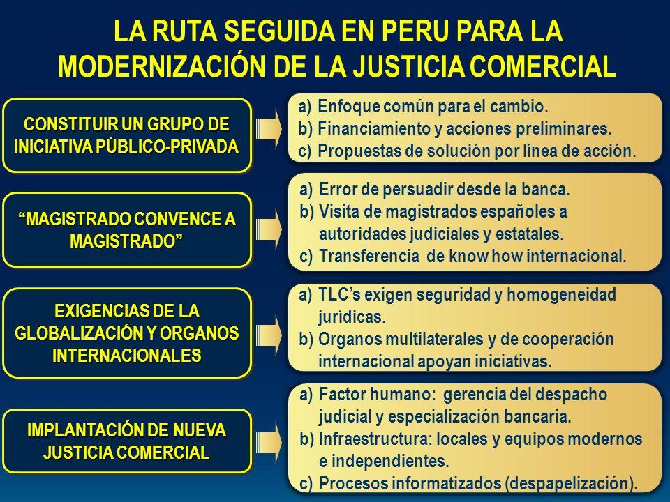 AL AÑO 2010 TIEMPO DE JUICIOS AL AÑO 2010 TIEMPO DE JUICIOS ANTES DEL 05 DE ABRIL 2005 (CREACIÓN JUZGADOS COMERCIALES) ANTES DEL 05 DE ABRIL 2005 (CREACIÓN JUZGADOS COMERCIALES) TIPO DE PROCESO 12 / 24 MESES 1 / 4 MESES PROCESO DE CONOCIMIENTO 24 / 36 MESES EJECUCIÓN DE GARANTÍAS (HIPOTECAS, FIANZAS) EJECUCIÓN DE GARANTÍAS (HIPOTECAS, FIANZAS) 48 / 60 MESES 12 MESES PROCESO EJECUTIVO (CHEQUES, LETRAS, PAGARÉS) PROCESO EJECUTIVO (CHEQUES, LETRAS, PAGARÉS) Reconocimiento a Jueces Comerciales por la Sociedad Civil : Premio a Buenas Prácticas Gubernamentales (2007).