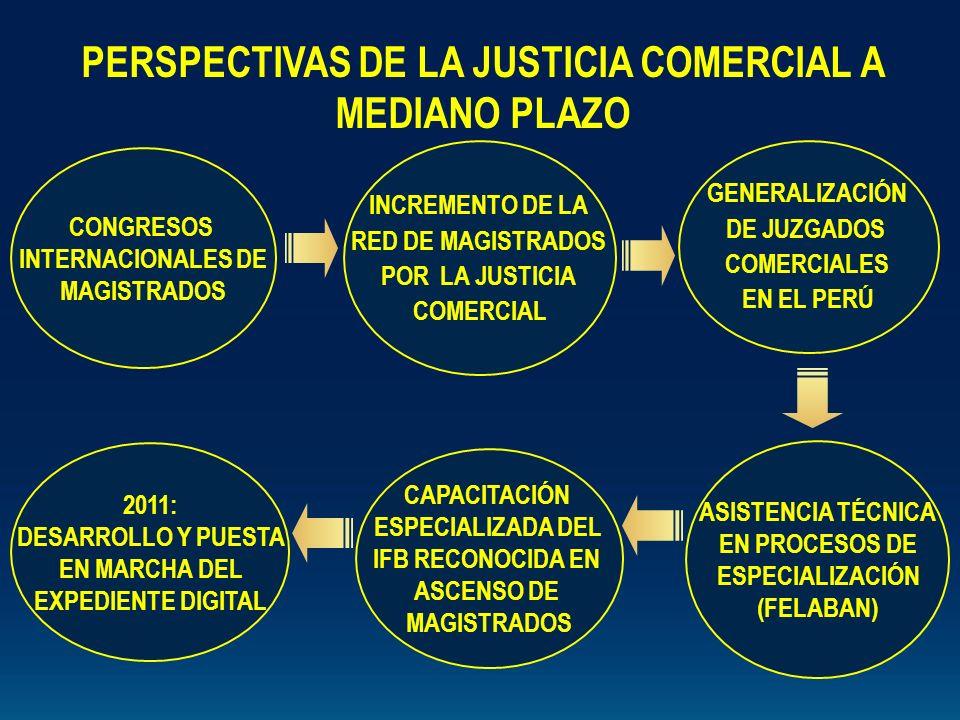 INCREMENTO DE LA RED DE MAGISTRADOS POR LA JUSTICIA COMERCIAL CONGRESOS INTERNACIONALES DE MAGISTRADOS GENERALIZACIÓN DE JUZGADOS COMERCIALES EN EL PERÚ ASISTENCIA TÉCNICA EN PROCESOS DE ESPECIALIZACIÓN (FELABAN) CAPACITACIÓN ESPECIALIZADA DEL IFB RECONOCIDA EN ASCENSO DE MAGISTRADOS PERSPECTIVAS DE LA JUSTICIA COMERCIAL A MEDIANO PLAZO 2011: DESARROLLO Y PUESTA EN MARCHA DEL EXPEDIENTE DIGITAL