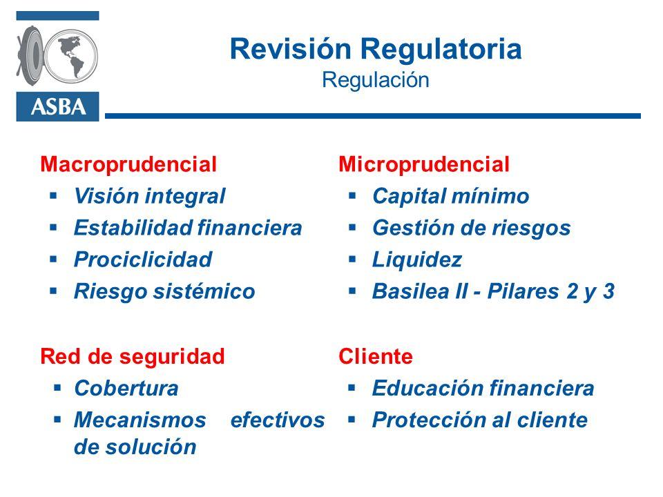 Revisión Regulatoria Regulación Macroprudencial Visión integral Estabilidad financiera Prociclicidad Riesgo sistémico Microprudencial Capital mínimo Gestión de riesgos Liquidez Basilea II - Pilares 2 y 3 Red de seguridad Cobertura Mecanismos efectivos de solución Cliente Educación financiera Protección al cliente