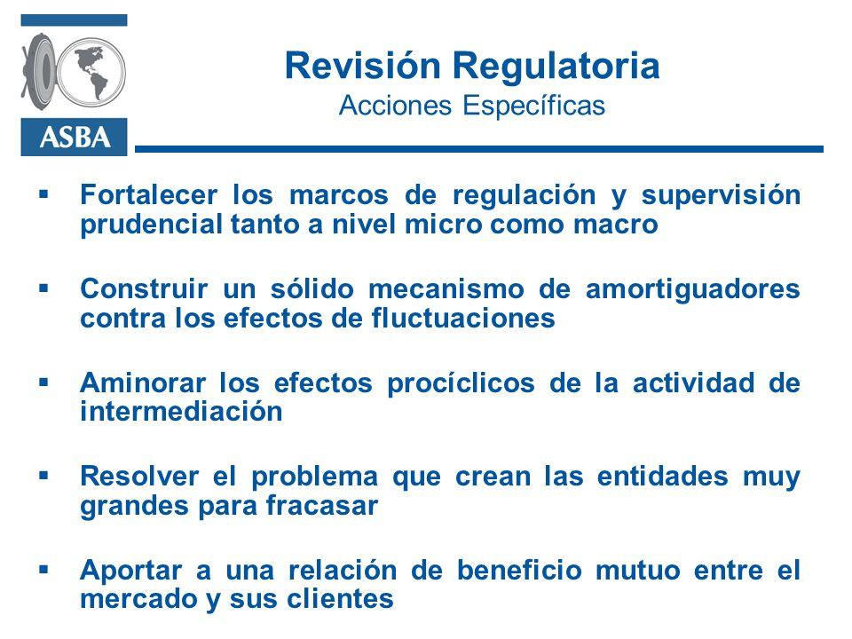 Revisión Regulatoria Alcance Regulación financiera Supervisión financiera Infraestructura de Mercado