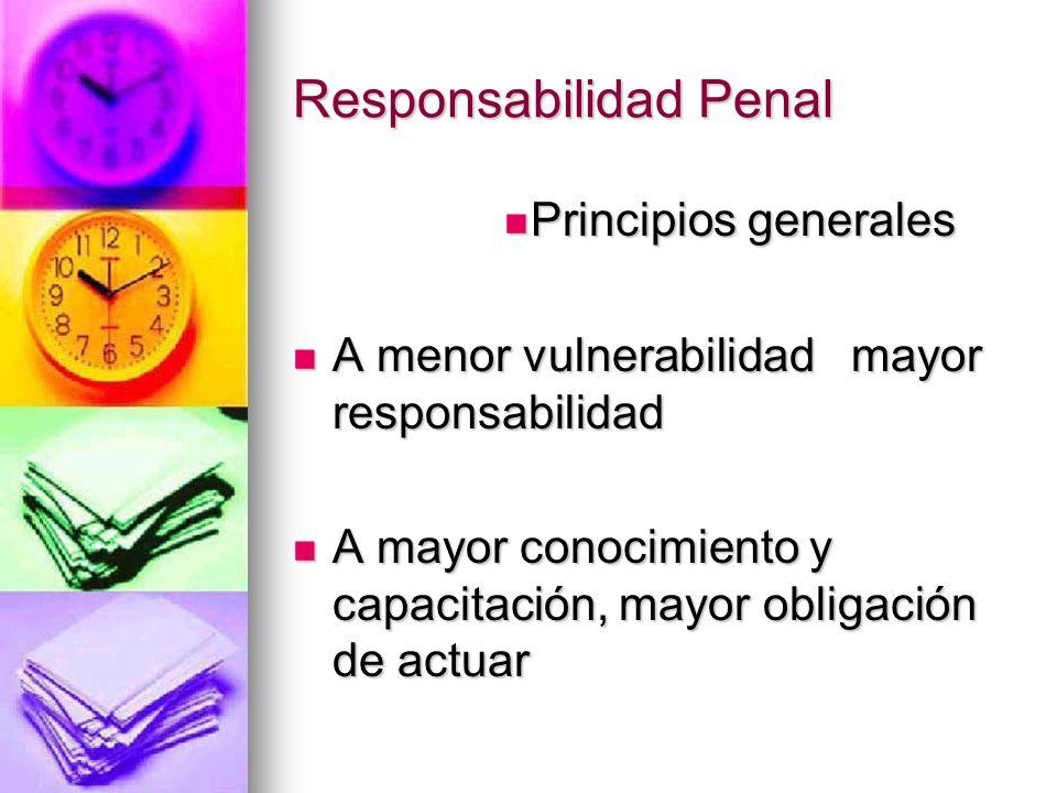 Delitos dentro de la Empresa Actuar en lugar del otro (Código Penal de Paraguay, art.16, que prevé al representante de una persona jurídica o como mie