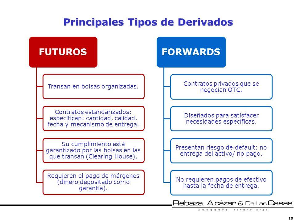 10 Principales Tipos de Derivados FUTUROS Transan en bolsas organizadas. Contratos estandarizados: especifican: cantidad, calidad, fecha y mecanismo d