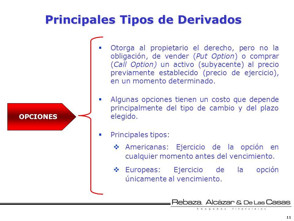 11 Principales Tipos de Derivados Otorga al propietario el derecho, pero no la obligación, de vender (Put Option) o comprar (Call Option) un activo (s