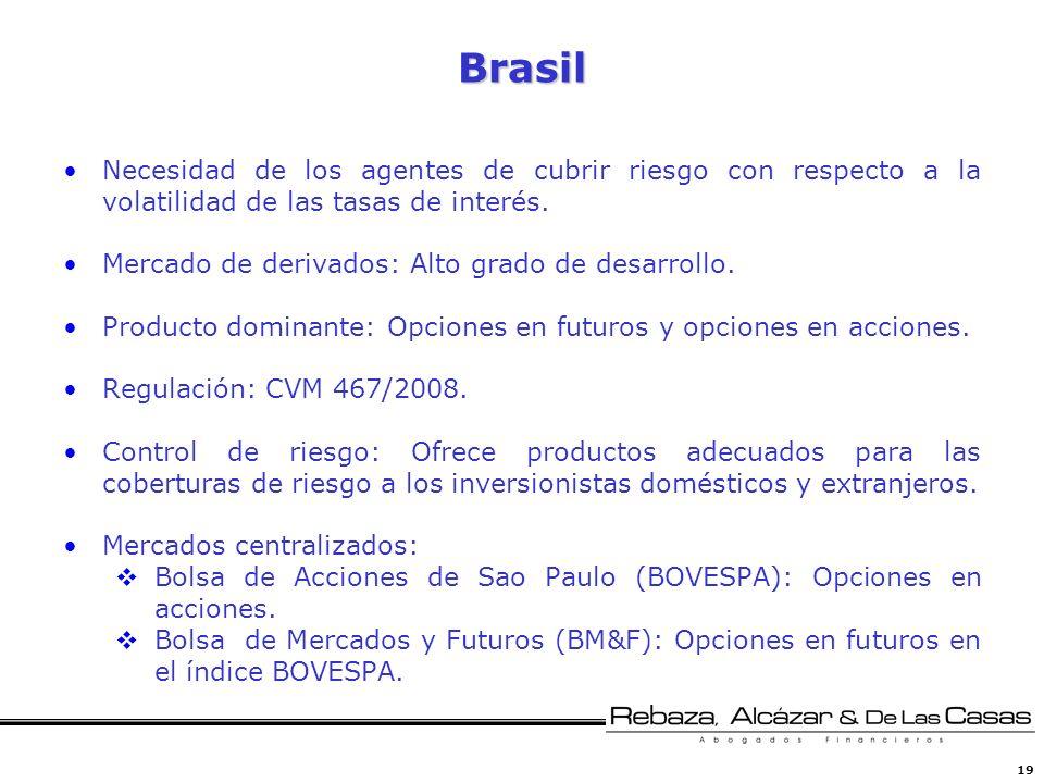 19 Brasil Necesidad de los agentes de cubrir riesgo con respecto a la volatilidad de las tasas de interés. Mercado de derivados: Alto grado de desarro