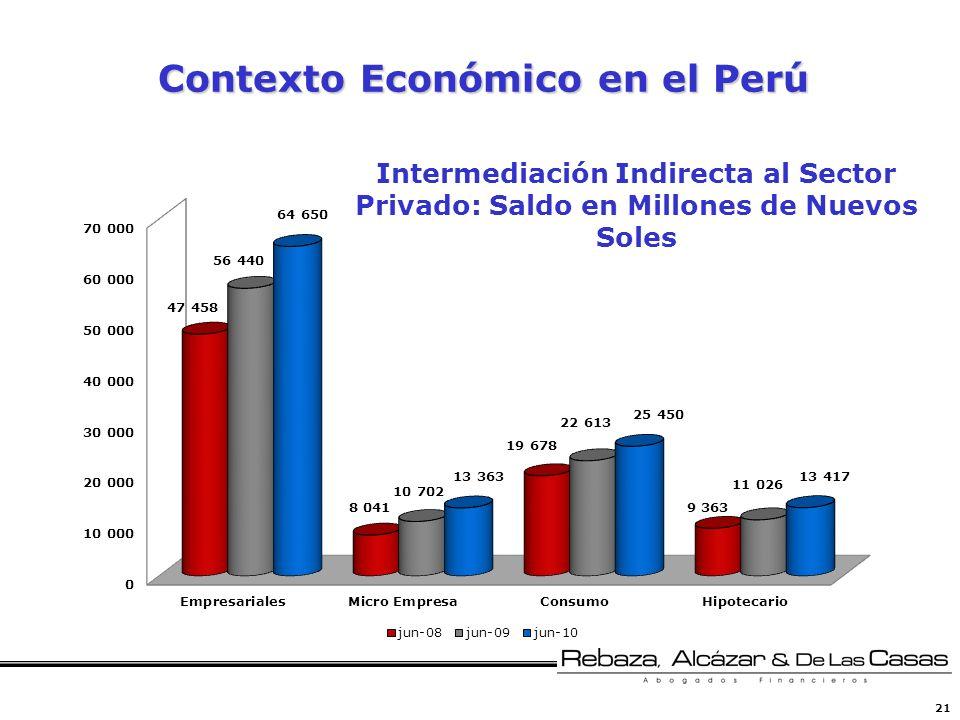 21 Contexto Económico en el Perú Intermediación Indirecta al Sector Privado: Saldo en Millones de Nuevos Soles