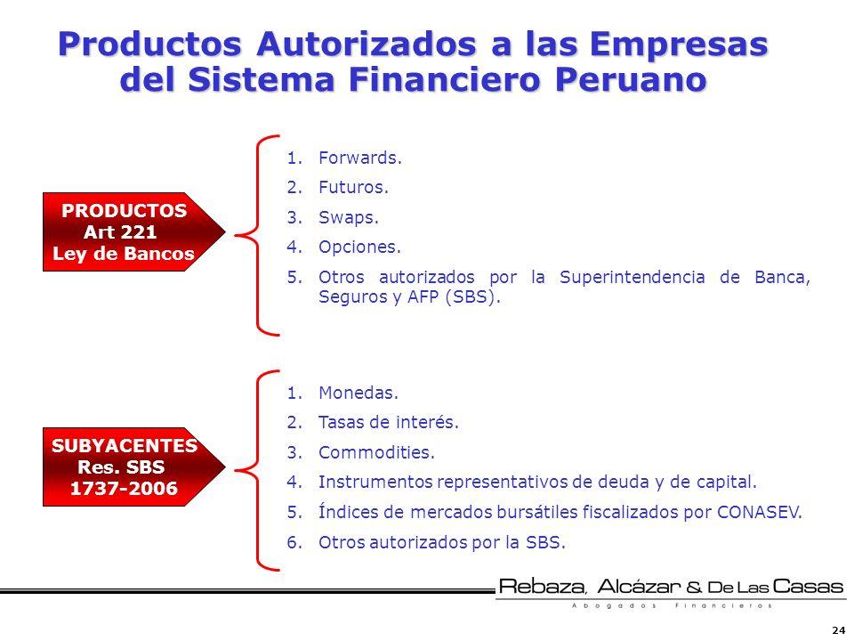 24 Productos Autorizados a las Empresas del Sistema Financiero Peruano 1.Forwards. 2.Futuros. 3.Swaps. 4.Opciones. 5.Otros autorizados por la Superint