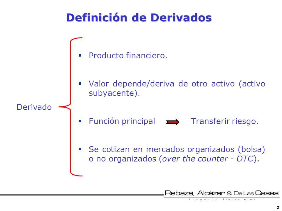 3 Definición de Derivados Producto financiero. Valor depende/deriva de otro activo (activo subyacente). Función principal Transferir riesgo. Se cotiza