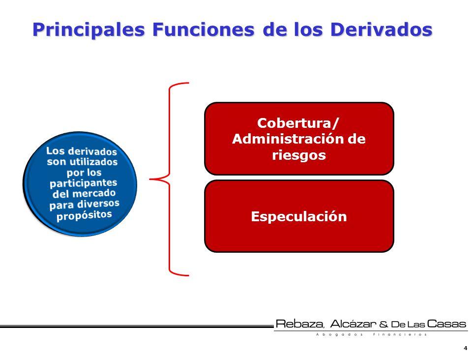 4 Principales Funciones de los Derivados Cobertura/ Administración de riesgos Especulación