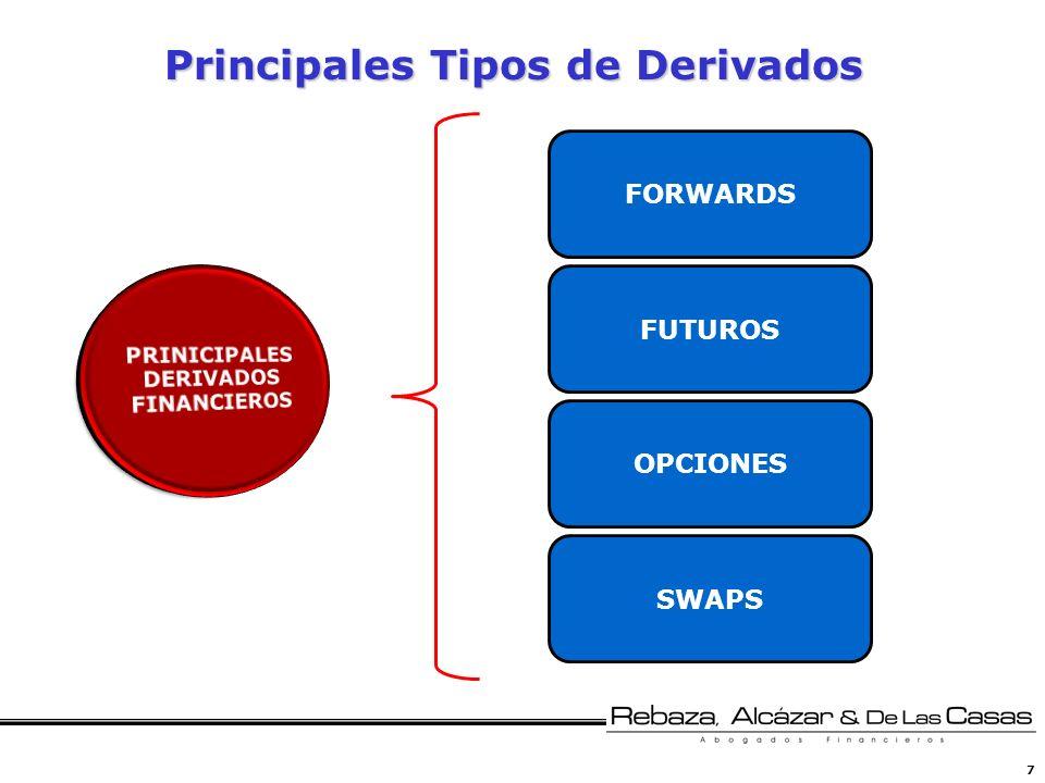 7 Principales Tipos de Derivados FORWARDSFUTUROSOPCIONESSWAPS