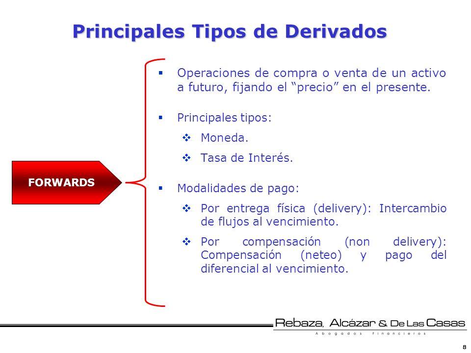 8 Principales Tipos de Derivados Operaciones de compra o venta de un activo a futuro, fijando el precio en el presente. Principales tipos: Moneda. Tas