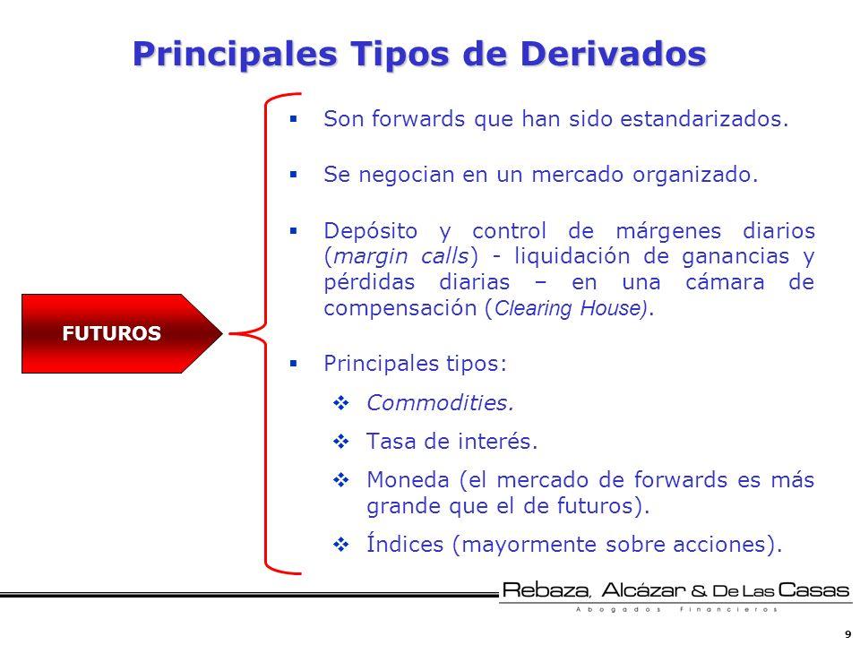 9 Principales Tipos de Derivados Son forwards que han sido estandarizados. Se negocian en un mercado organizado. Depósito y control de márgenes diario