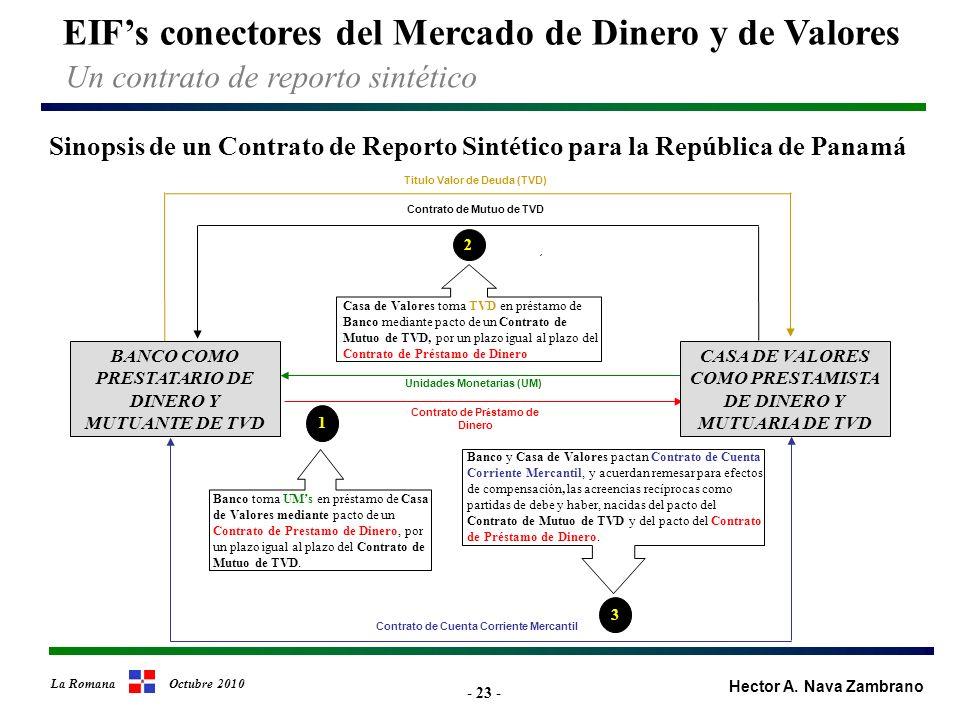 - 23 - EIFs conectores del Mercado de Dinero y de Valores Hector A.