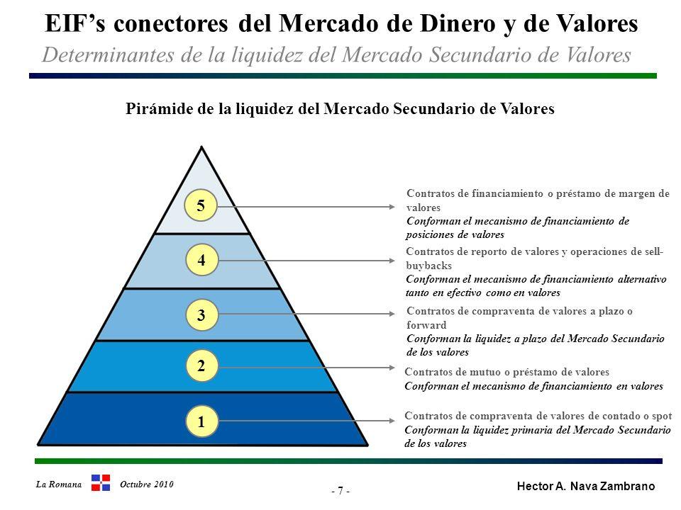 - 8 - EIFs conectores del Mercado de Dinero y de Valores Hector A.