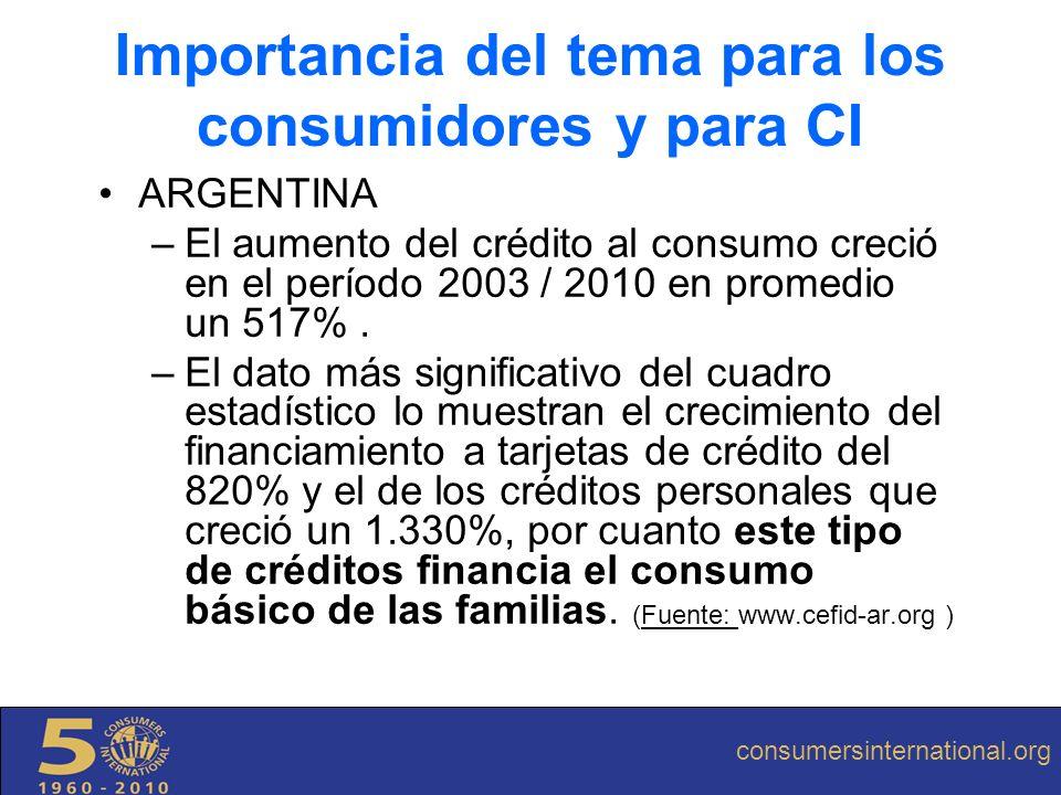 Importancia del tema para los consumidores y para CI ARGENTINA –El aumento del crédito al consumo creció en el período 2003 / 2010 en promedio un 517%
