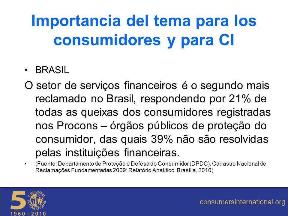 EL SALVADOR (Fuente: Superintendencia del Sistema Financiero de El Salvador, información a 2009) Importancia del tema para los consumidores y para CI consumersinternational.org Rango de tasas (%)Número de Tarjetas Porcentaje de tarjetas 0.00 - 20.1965,097.009.49% 20.20 - 22.1631,152.004.54% 22.17 - 28.5049,187.007.17% 28.51 - 38.90540,480.0078.80% 38.9 - 42.750.000% Total tarjetas reportadas685,916.00100 %