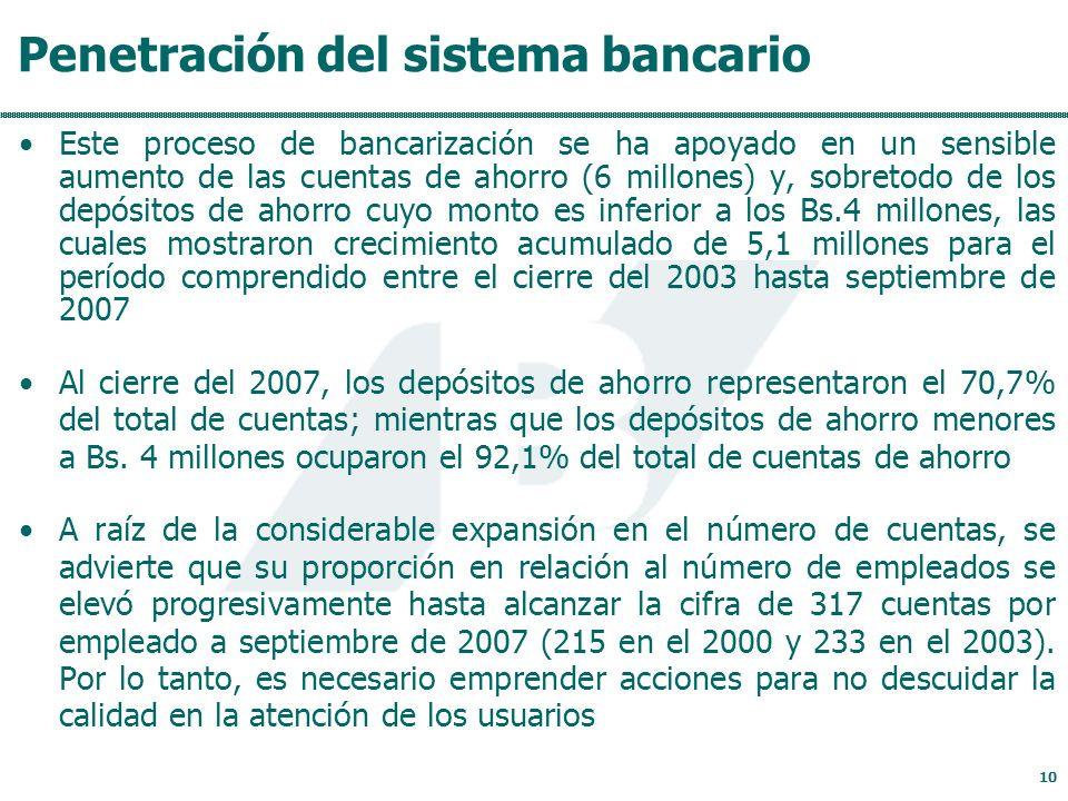 Penetración del sistema bancario Este proceso de bancarización se ha apoyado en un sensible aumento de las cuentas de ahorro (6 millones) y, sobretodo de los depósitos de ahorro cuyo monto es inferior a los Bs.4 millones, las cuales mostraron crecimiento acumulado de 5,1 millones para el período comprendido entre el cierre del 2003 hasta septiembre de 2007 Al cierre del 2007, los depósitos de ahorro representaron el 70,7% del total de cuentas; mientras que los depósitos de ahorro menores a Bs.