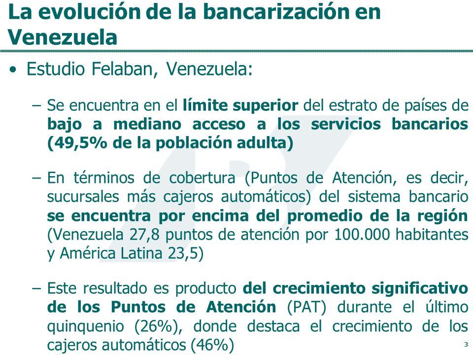La evolución de la bancarización en Venezuela Estudio Felaban, Venezuela: –Se encuentra en el límite superior del estrato de países de bajo a mediano acceso a los servicios bancarios (49,5% de la población adulta) –En términos de cobertura (Puntos de Atención, es decir, sucursales más cajeros automáticos) del sistema bancario se encuentra por encima del promedio de la región (Venezuela 27,8 puntos de atención por 100.000 habitantes y América Latina 23,5) –Este resultado es producto del crecimiento significativo de los Puntos de Atención (PAT) durante el último quinquenio (26%), donde destaca el crecimiento de los cajeros automáticos (46%) 3
