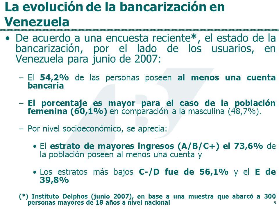 La evolución de la bancarización en Venezuela De acuerdo a una encuesta reciente*, el estado de la bancarización, por el lado de los usuarios, en Venezuela para junio de 2007: –El 54,2% de las personas poseen al menos una cuenta bancaria –El porcentaje es mayor para el caso de la población femenina (60,1%) en comparación a la masculina (48,7%).