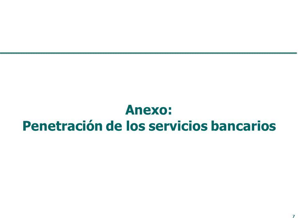 Anexo: Penetración de los servicios bancarios 7