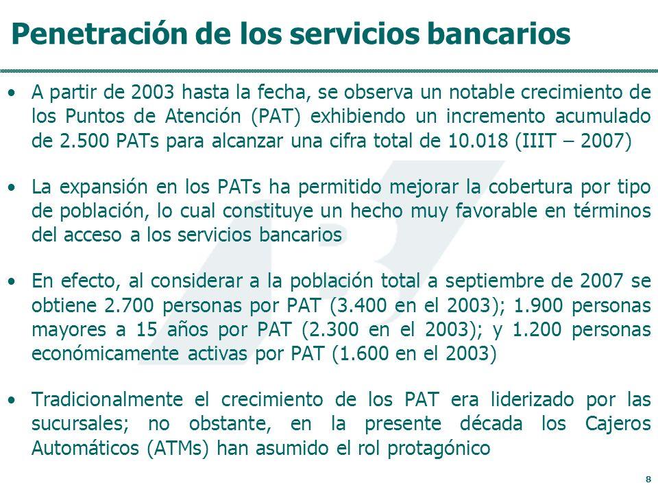Penetración de los servicios bancarios A partir de 2003 hasta la fecha, se observa un notable crecimiento de los Puntos de Atención (PAT) exhibiendo un incremento acumulado de 2.500 PATs para alcanzar una cifra total de 10.018 (IIIT – 2007) La expansión en los PATs ha permitido mejorar la cobertura por tipo de población, lo cual constituye un hecho muy favorable en términos del acceso a los servicios bancarios En efecto, al considerar a la población total a septiembre de 2007 se obtiene 2.700 personas por PAT (3.400 en el 2003); 1.900 personas mayores a 15 años por PAT (2.300 en el 2003); y 1.200 personas económicamente activas por PAT (1.600 en el 2003) Tradicionalmente el crecimiento de los PAT era liderizado por las sucursales; no obstante, en la presente década los Cajeros Automáticos (ATMs) han asumido el rol protagónico 8