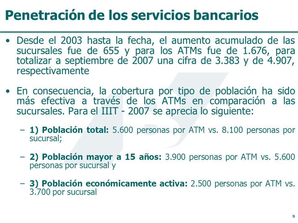 Penetración de los servicios bancarios Desde el 2003 hasta la fecha, el aumento acumulado de las sucursales fue de 655 y para los ATMs fue de 1.676, para totalizar a septiembre de 2007 una cifra de 3.383 y de 4.907, respectivamente En consecuencia, la cobertura por tipo de población ha sido más efectiva a través de los ATMs en comparación a las sucursales.