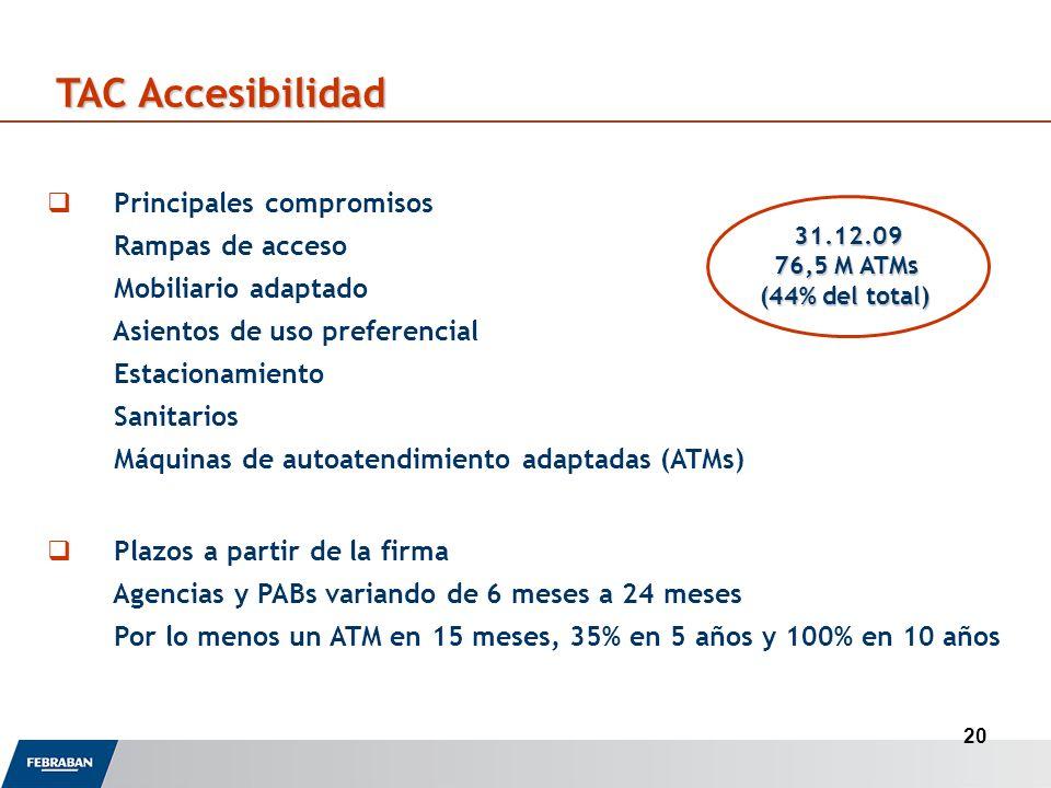 20 TAC Accesibilidad Principales compromisos Rampas de acceso Mobiliario adaptado Asientos de uso preferencial Estacionamiento Sanitarios Máquinas de autoatendimiento adaptadas (ATMs) Plazos a partir de la firma Agencias y PABs variando de 6 meses a 24 meses Por lo menos un ATM en 15 meses, 35% en 5 años y 100% en 10 años 31.12.09 76,5 M ATMs (44% del total)