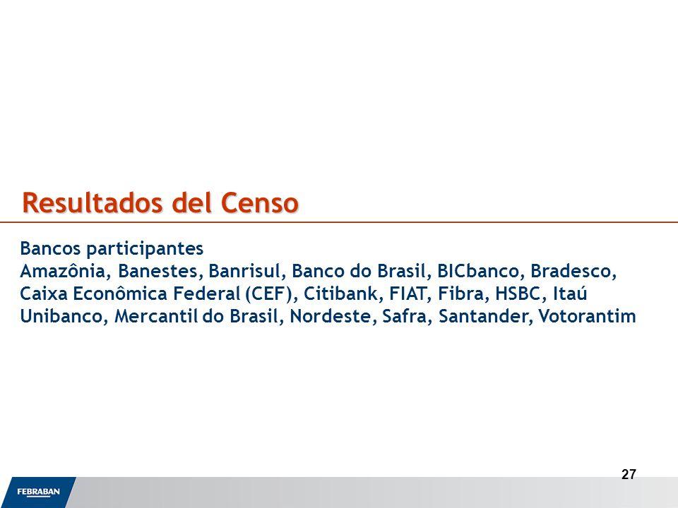 27 Resultados del Censo Bancos participantes Amazônia, Banestes, Banrisul, Banco do Brasil, BICbanco, Bradesco, Caixa Econômica Federal (CEF), Citibank, FIAT, Fibra, HSBC, Itaú Unibanco, Mercantil do Brasil, Nordeste, Safra, Santander, Votorantim