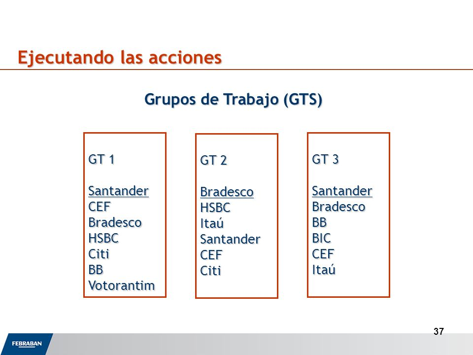 37 Ejecutando las acciones GT 1 SantanderCEFBradescoHSBCCitiBBVotorantim GT 2 BradescoHSBCItaúSantanderCEFCiti GT 3 SantanderBradescoBBBICCEFItaú Grupos de Trabajo (GTS)..