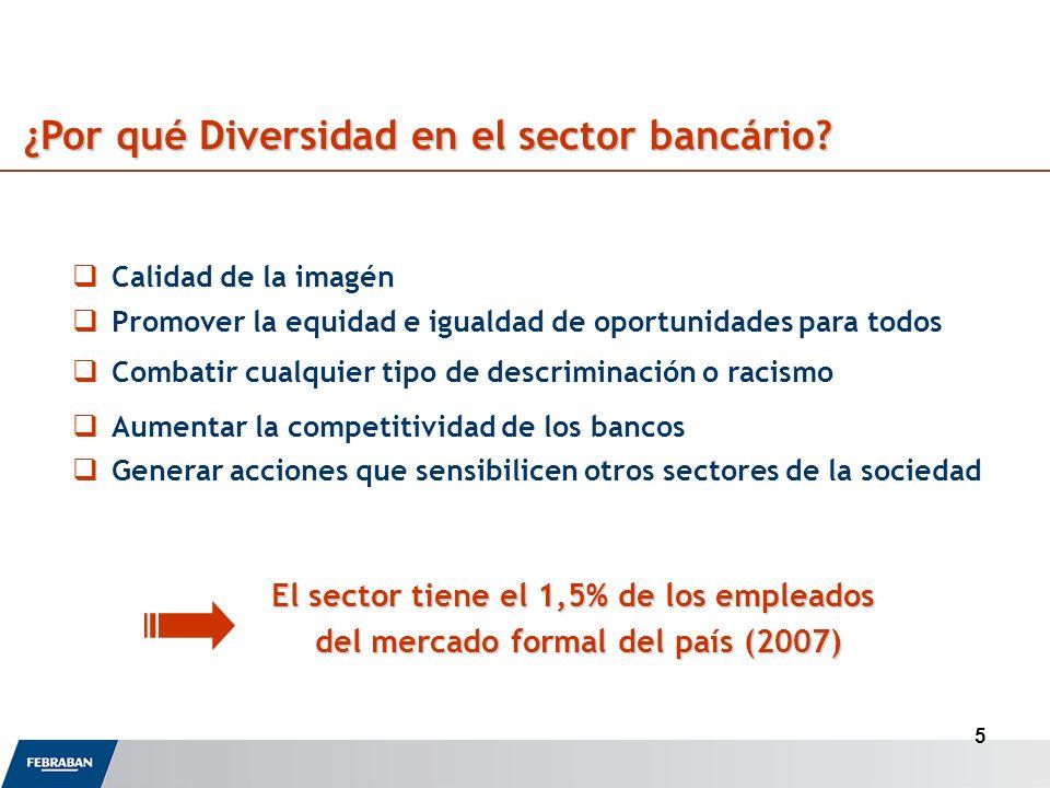 5 ¿Por qué Diversidad en el sector bancário.