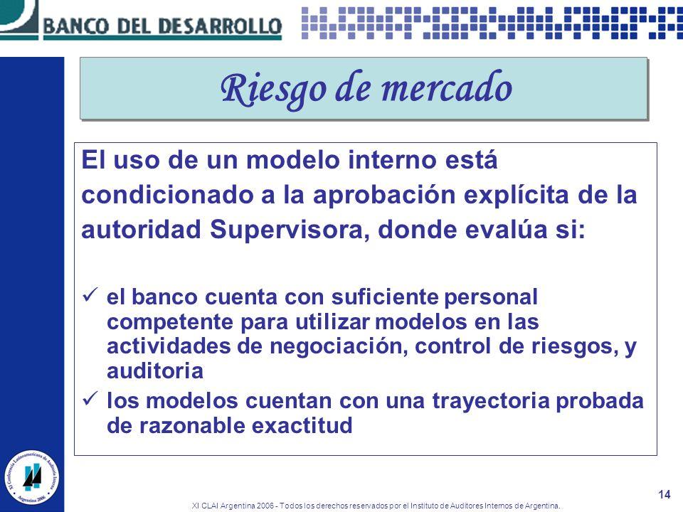 XI CLAI Argentina 2006 - Todos los derechos reservados por el Instituto de Auditores Internos de Argentina. 14 Riesgo de mercado El uso de un modelo i
