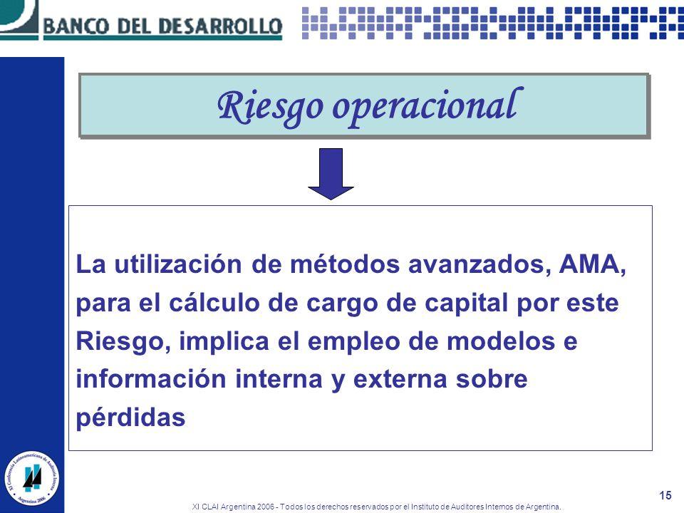 XI CLAI Argentina 2006 - Todos los derechos reservados por el Instituto de Auditores Internos de Argentina. 15 Riesgo operacional La utilización de mé