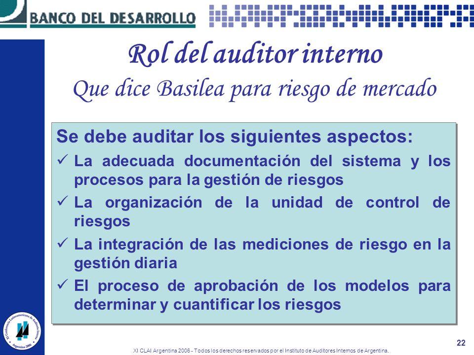 XI CLAI Argentina 2006 - Todos los derechos reservados por el Instituto de Auditores Internos de Argentina. 22 Rol del auditor interno Que dice Basile