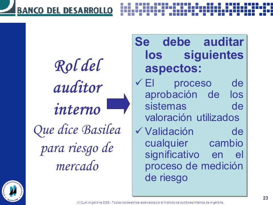 XI CLAI Argentina 2006 - Todos los derechos reservados por el Instituto de Auditores Internos de Argentina. 23 Rol del auditor interno Que dice Basile