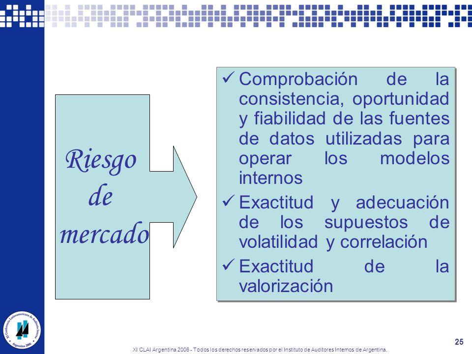 XI CLAI Argentina 2006 - Todos los derechos reservados por el Instituto de Auditores Internos de Argentina. 25 Comprobación de la consistencia, oportu