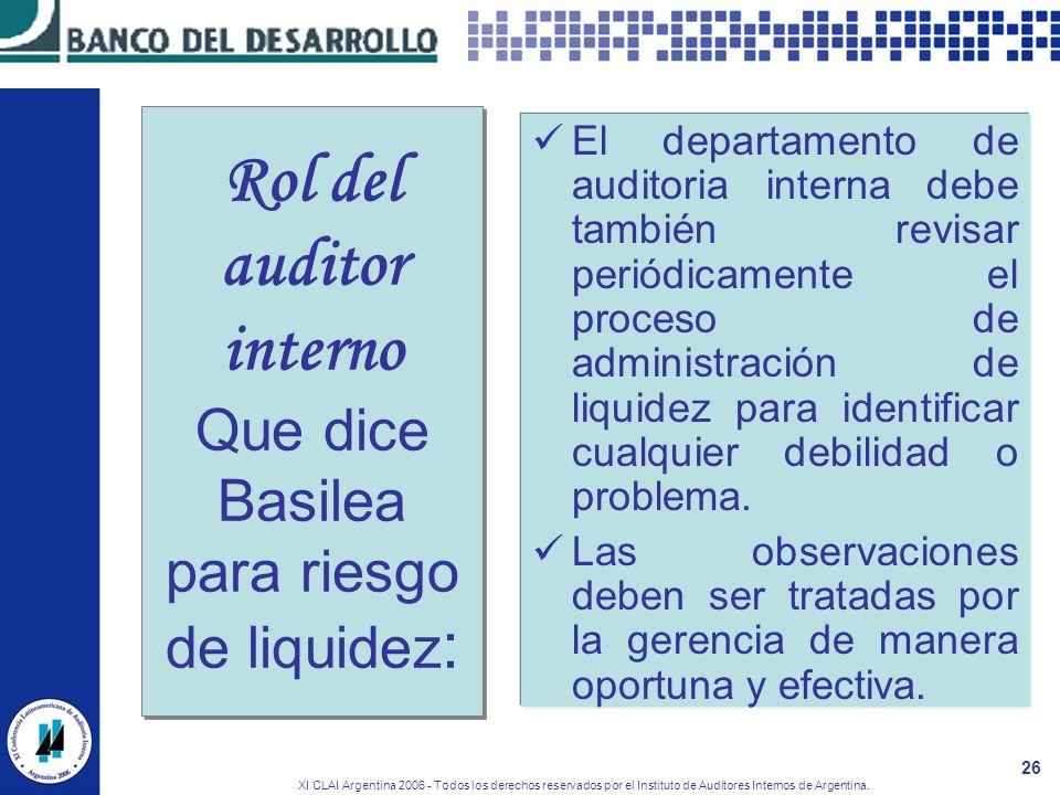 XI CLAI Argentina 2006 - Todos los derechos reservados por el Instituto de Auditores Internos de Argentina. 26 Rol del auditor interno Que dice Basile
