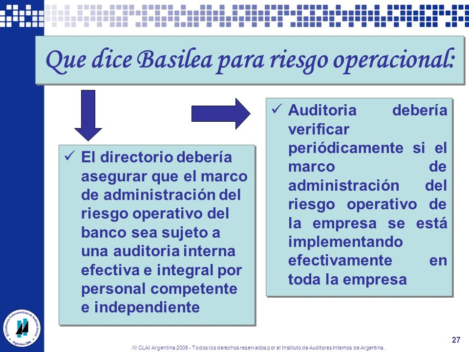 XI CLAI Argentina 2006 - Todos los derechos reservados por el Instituto de Auditores Internos de Argentina. 27 Que dice Basilea para riesgo operaciona