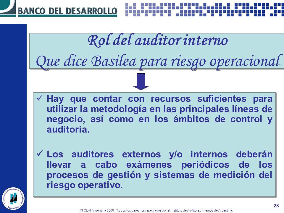 XI CLAI Argentina 2006 - Todos los derechos reservados por el Instituto de Auditores Internos de Argentina. 28 Rol del auditor interno Que dice Basile