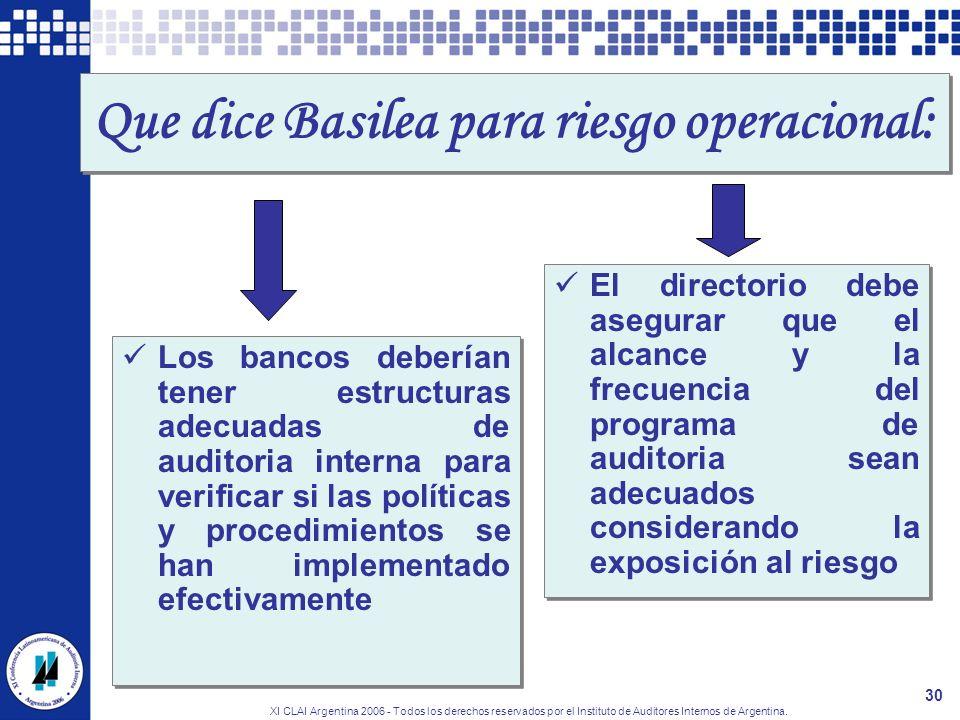 XI CLAI Argentina 2006 - Todos los derechos reservados por el Instituto de Auditores Internos de Argentina. 30 Que dice Basilea para riesgo operaciona
