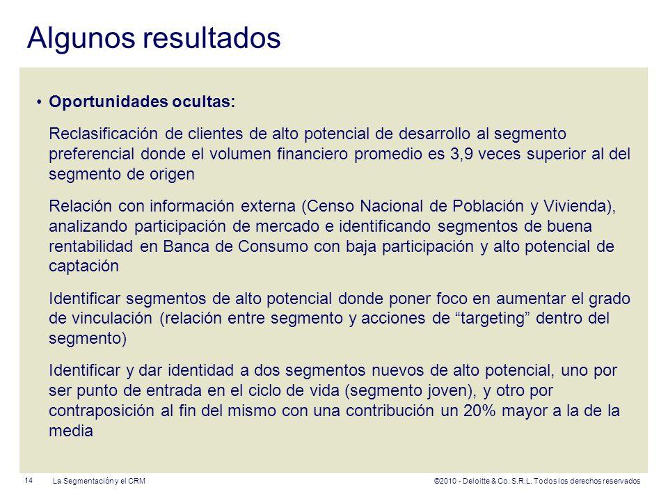 ©2010 - Deloitte & Co. S.R.L. Todos los derechos reservados Algunos resultados Oportunidades ocultas: Reclasificación de clientes de alto potencial de