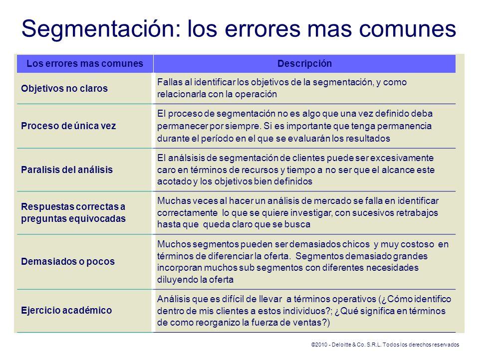 ©2010 - Deloitte & Co. S.R.L. Todos los derechos reservados Segmentación: los errores mas comunes Los errores mas comunesDescripción Objetivos no clar