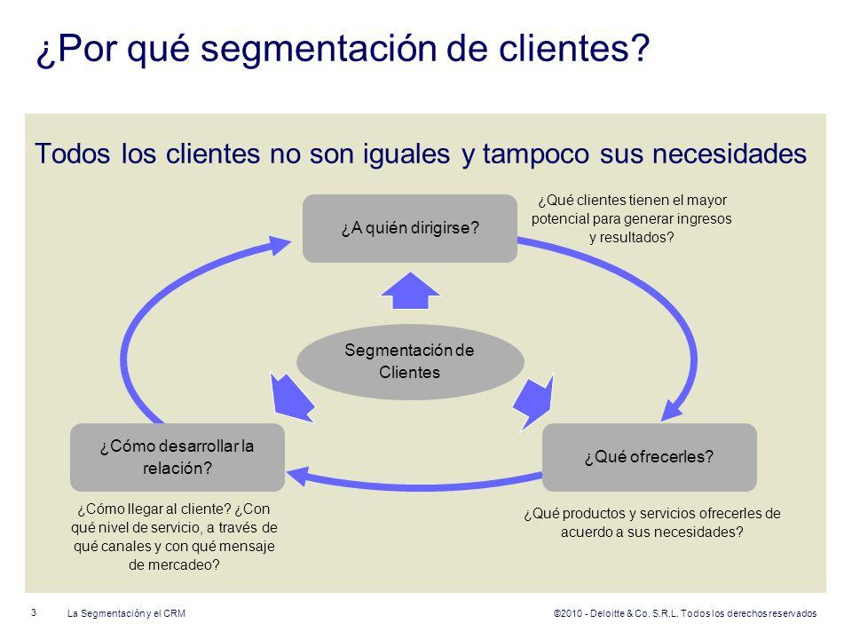 ©2010 - Deloitte & Co.S.R.L.