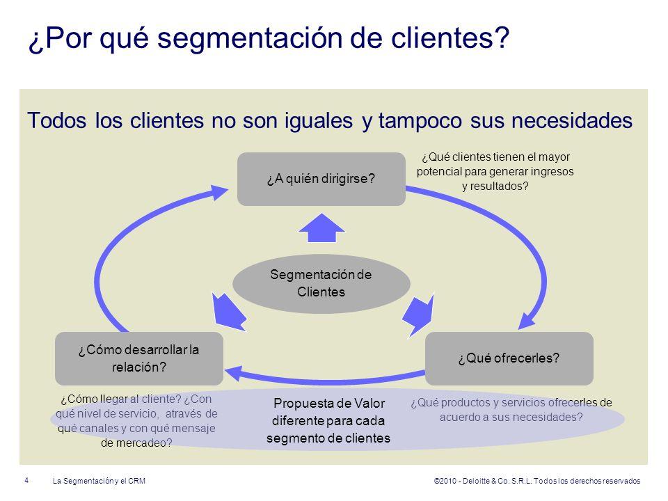 ©2010 - Deloitte & Co. S.R.L. Todos los derechos reservados ¿A quién dirigirse? ¿Qué ofrecerles? ¿Cómo desarrollar la relación? Segmentación de Client