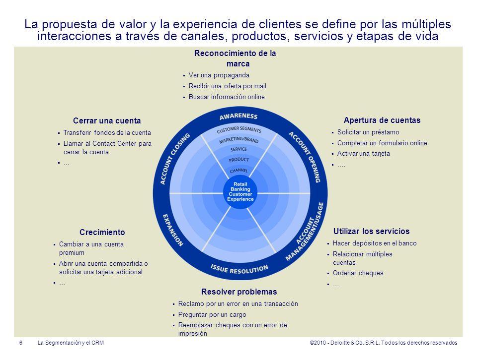 ©2010 - Deloitte & Co. S.R.L. Todos los derechos reservados La propuesta de valor y la experiencia de clientes se define por las múltiples interaccion