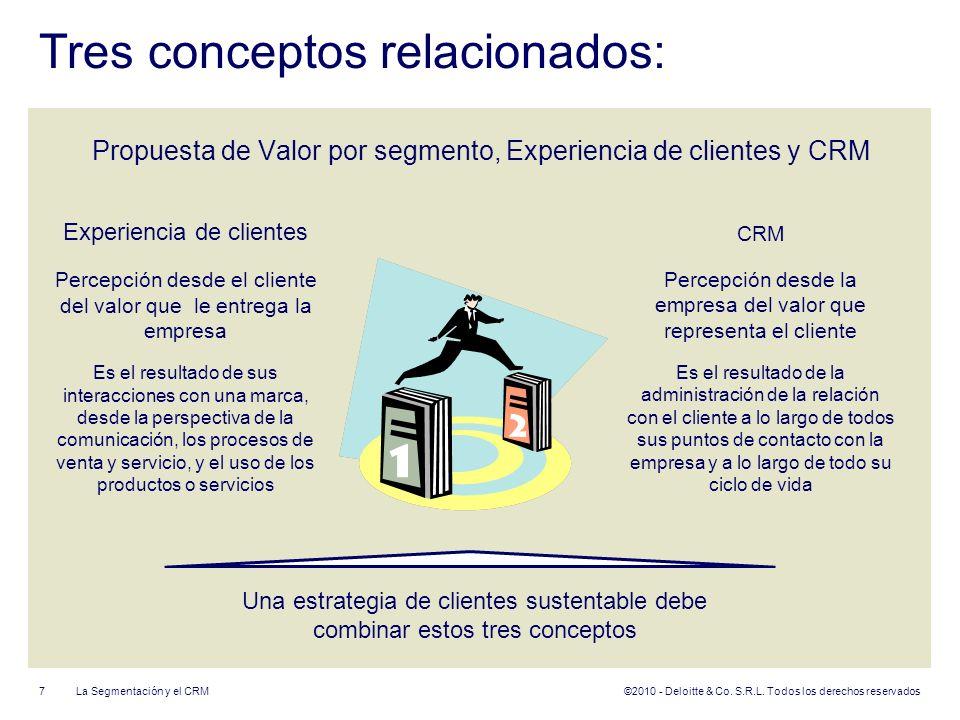 ©2010 - Deloitte & Co. S.R.L. Todos los derechos reservados Tres conceptos relacionados: Propuesta de Valor por segmento, Experiencia de clientes y CR