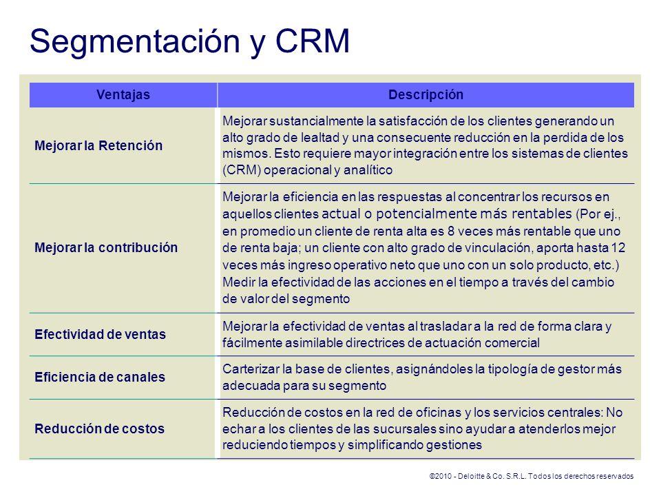 ©2010 - Deloitte & Co. S.R.L. Todos los derechos reservados Segmentación y CRM VentajasDescripción Mejorar la Retención Mejorar sustancialmente la sat